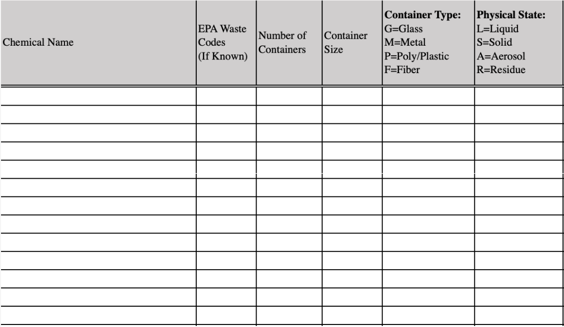 Keeping Track Of Your Chemical Waste Inventory